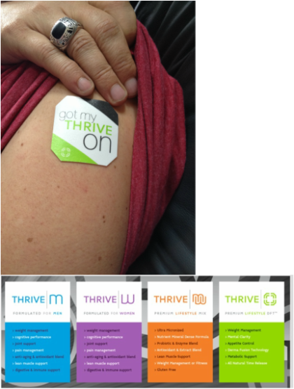 Thrive Patch Before and After