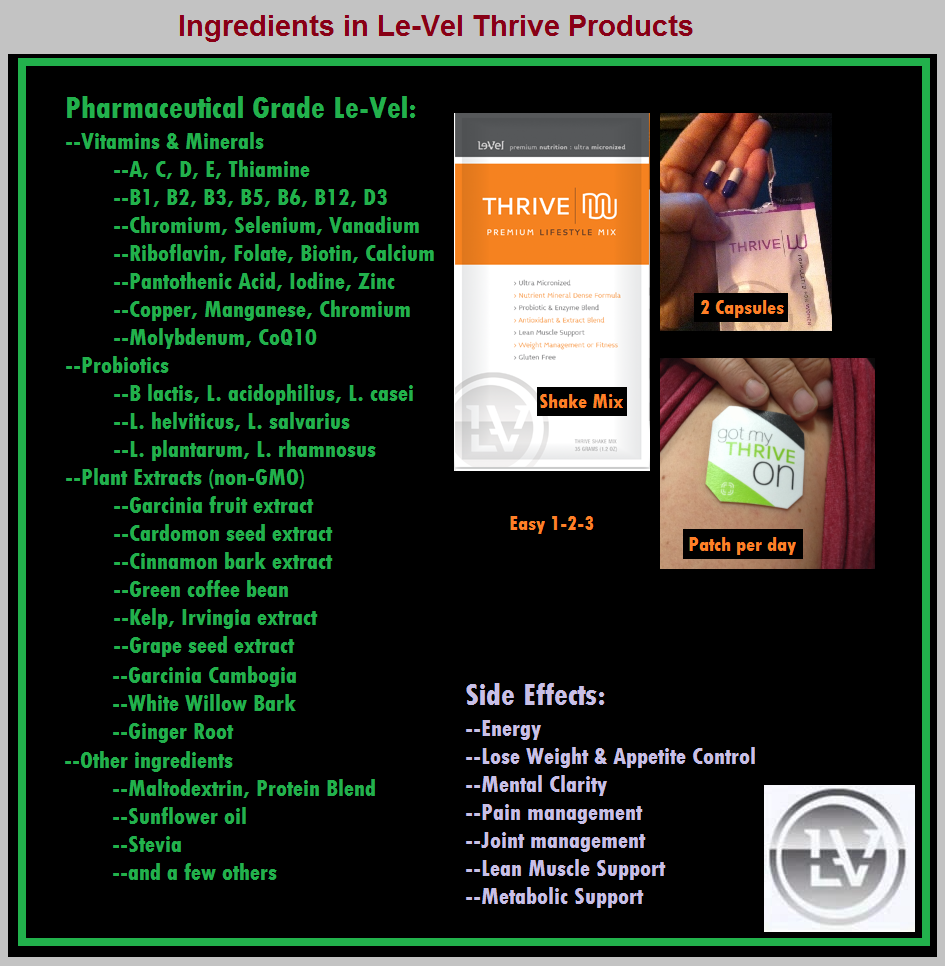 Level Thrive Ingredients
